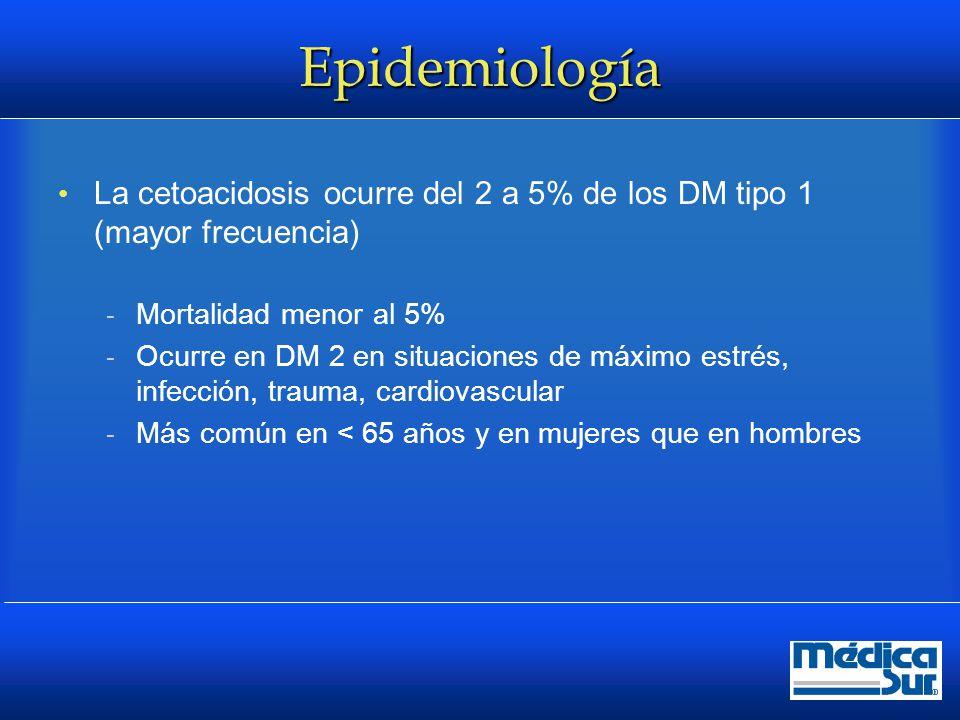 Epidemiología Aumento del Diagnóstico de CD de 1980 al 2003 Disminución de la mortalidad entre 1985 y 2002 La mortalidad es determinada fundamentalmente por el DESENCADENANTE Diabetes Care 2001; 24:131.