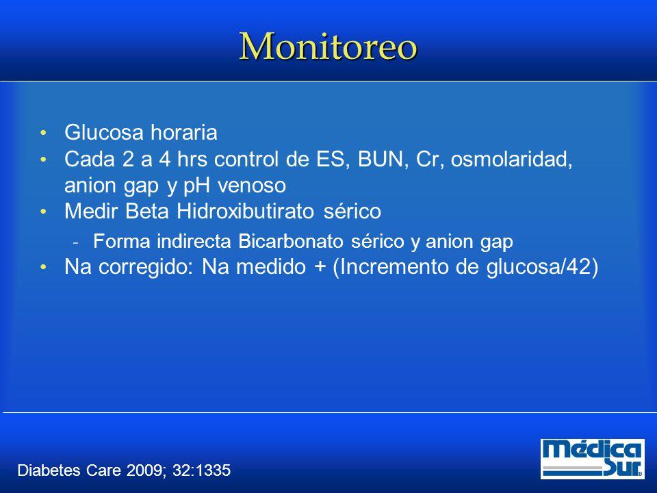 Monitoreo Glucosa horaria Cada 2 a 4 hrs control de ES, BUN, Cr, osmolaridad, anion gap y pH venoso Medir Beta Hidroxibutirato sérico  Forma indirect