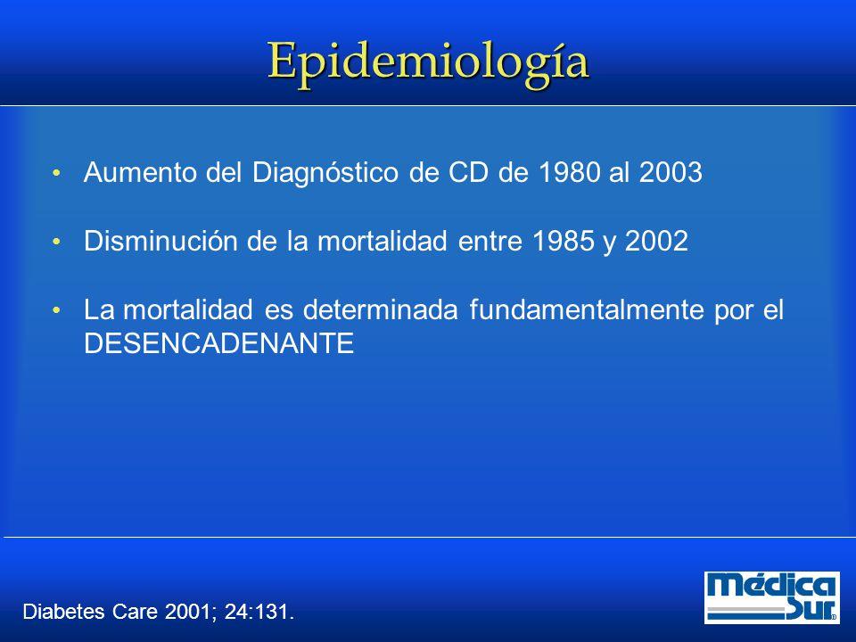 www.cdc.gov/diabetes/statistics/dkafirst/diabetes_complications/fig1.htm