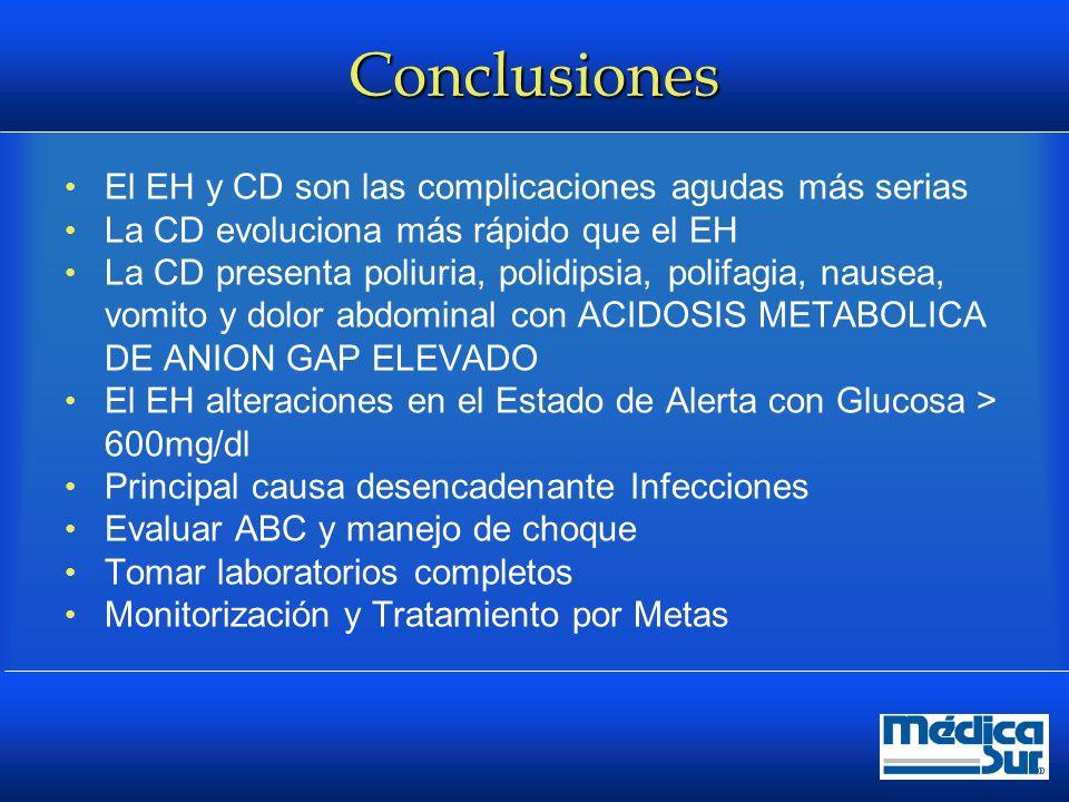 Hipoglucemia Objetivo del control disminuir las complicaciones crónicas Complicación frecuente Hipoglucemia El SNC requiere un aporte de glucosa de 1 a 1.2 mg/kg/min  No produce ni almacena glucosa