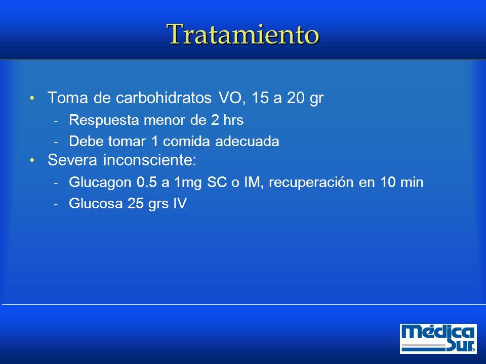 Tratamiento Toma de carbohidratos VO, 15 a 20 gr  Respuesta menor de 2 hrs  Debe tomar 1 comida adecuada Severa inconsciente:  Glucagon 0.5 a 1mg S