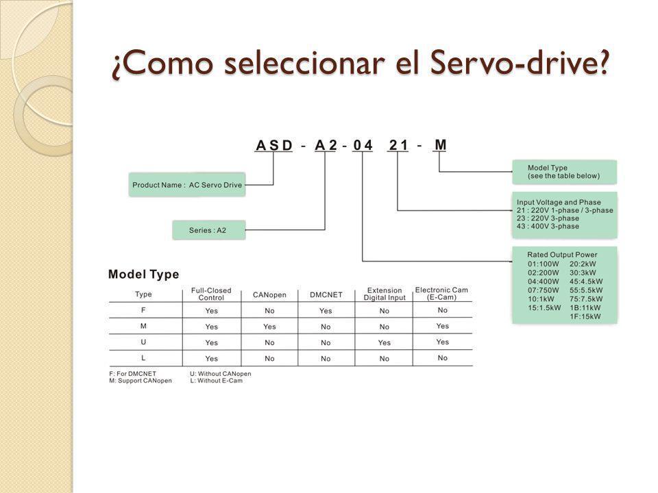 ¿Como seleccionar el Servo-drive?