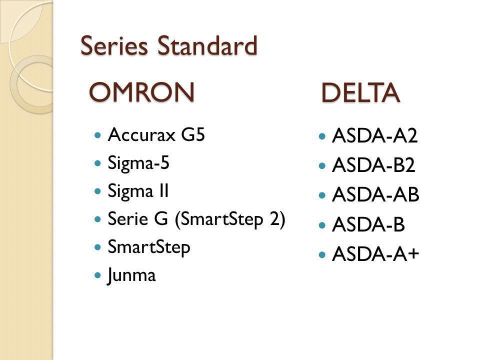 Series Standard ASDA-A2 ASDA-B2 ASDA-AB ASDA-B ASDA-A+ Accurax G5 Sigma-5 Sigma II Serie G (SmartStep 2) SmartStep Junma OMRON DELTA