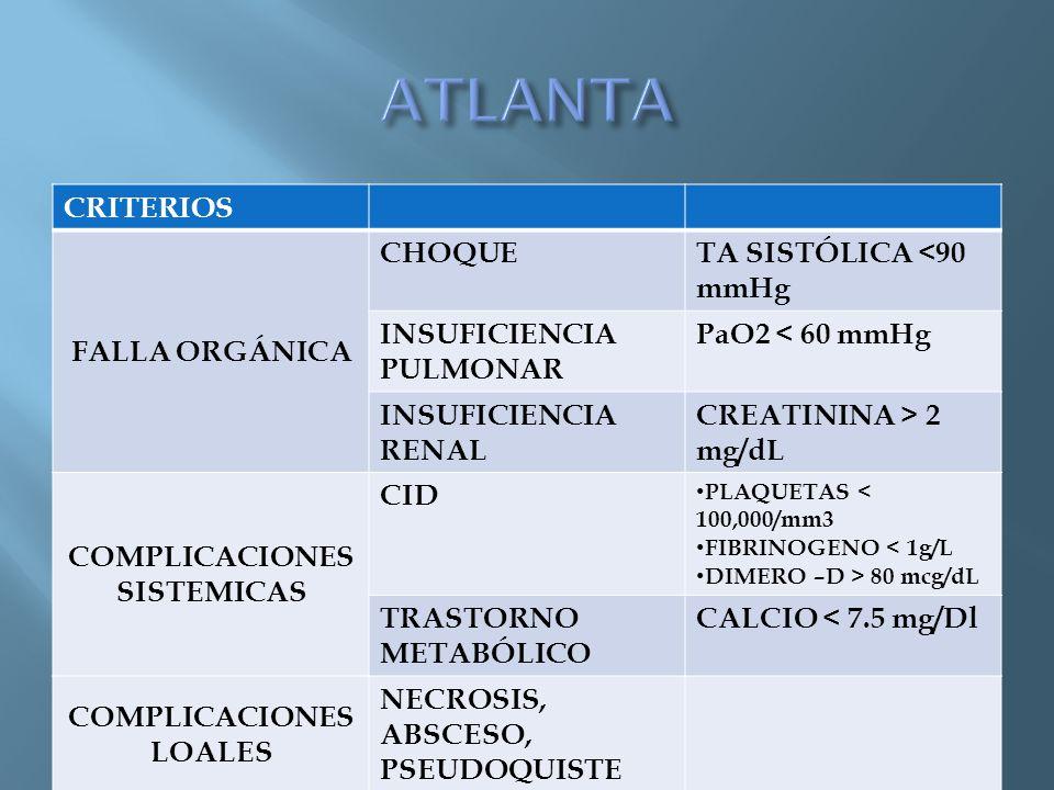 CRITERIOS FALLA ORGÁNICA CHOQUETA SISTÓLICA <90 mmHg INSUFICIENCIA PULMONAR PaO2 < 60 mmHg INSUFICIENCIA RENAL CREATININA > 2 mg/dL COMPLICACIONES SISTEMICAS CID PLAQUETAS < 100,000/mm3 FIBRINOGENO < 1g/L DIMERO –D > 80 mcg/dL TRASTORNO METABÓLICO CALCIO < 7.5 mg/Dl COMPLICACIONES LOALES NECROSIS, ABSCESO, PSEUDOQUISTE