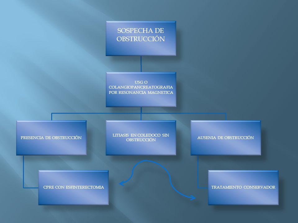 SOSPECHA DE OBSTRUCCIÓN USG O COLANGIOPANCREATOGRAFIA POR RESONANCIA MAGNETICA PRESENCIA DE OBSTRUCCIÓN CPRE CON ESFINTERECTOMIA LITIASIS EN COLEDOCO SIN OBSTRUCCIÓN AUSENIA DE OBSTRUCCIÓN TRATAMIENTO CONSERVADOR