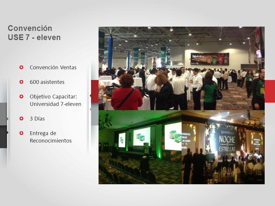 Convención Ventas 600 asistentes Objetivo Capacitar: Universidad 7-eleven 3 Días Entrega de Reconocimientos Convención USE 7 - eleven