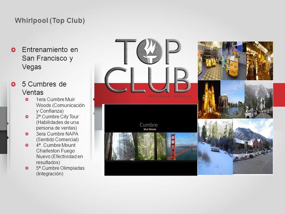 Entrenamiento en San Francisco y Vegas 5 Cumbres de Ventas 1era Cumbre Muir Woods (Comunicación y Confianza) 2ª Cumbre City Tour (Habilidades de una persona de ventas) 3era Cumbre NAPA (Sentido Comercial) 4ª.