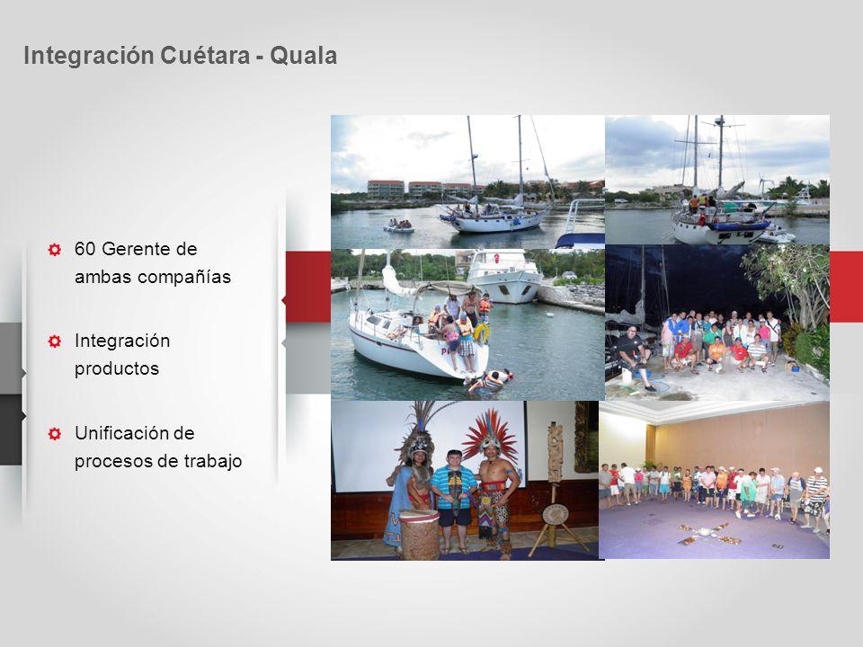 60 Gerente de ambas compañías Integración productos Unificación de procesos de trabajo Integración Cuétara - Quala