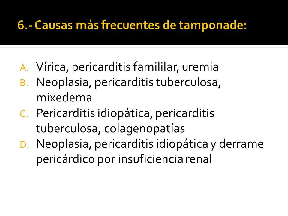 A. Vírica, pericarditis famililar, uremia B. Neoplasia, pericarditis tuberculosa, mixedema C. Pericarditis idiopática, pericarditis tuberculosa, colag