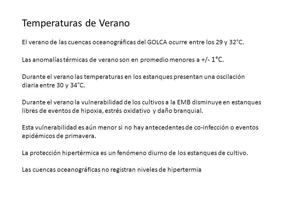 Temperaturas de Verano El verano de las cuencas oceanográficas del GOLCA ocurre entre los 29 y 32°C. Las anomalías térmicas de verano son en promedio