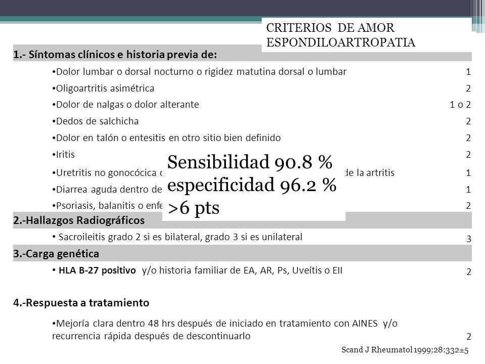 Criterios diagnósticos Scand J Rheumatol 1999;28:332±5 1.- Síntomas clínicos e historia previa de: Dolor lumbar o dorsal nocturno o rigidez matutina d