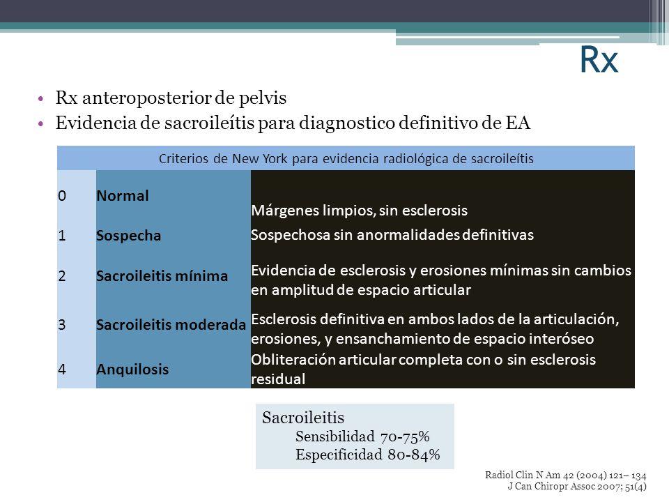 Rx Rx anteroposterior de pelvis Evidencia de sacroileítis para diagnostico definitivo de EA Radiol Clin N Am 42 (2004) 121– 134 J Can Chiropr Assoc 20
