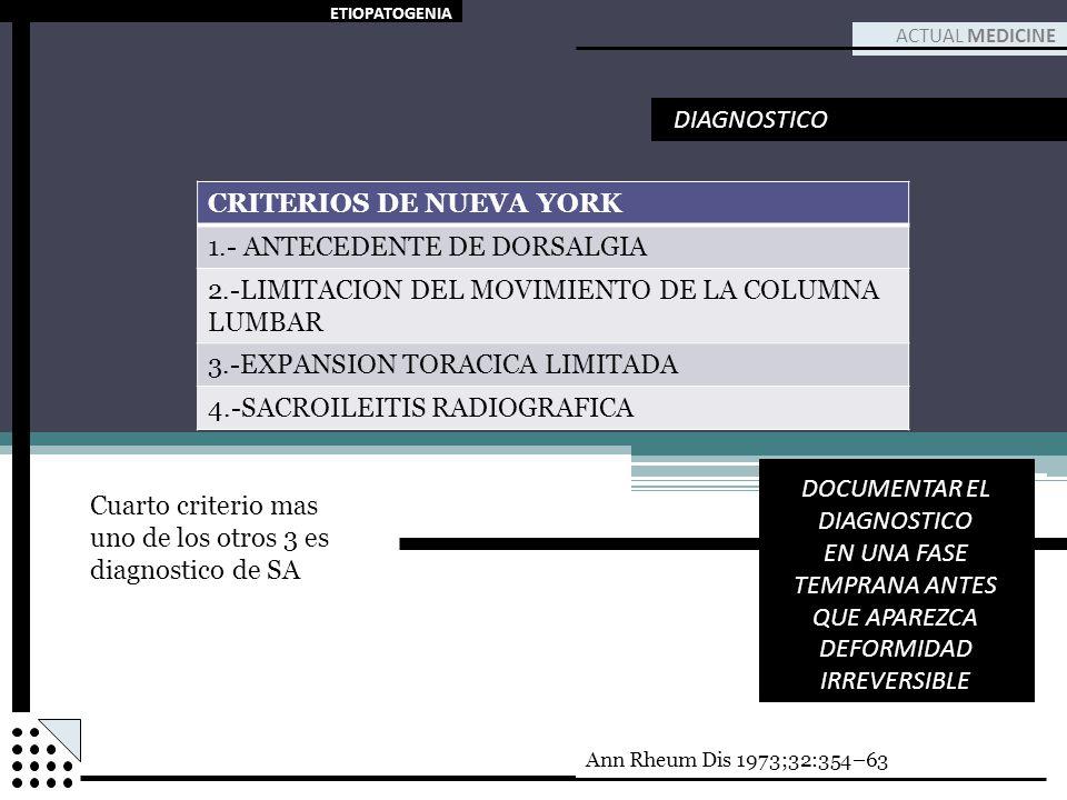 ACTUAL MEDICINE ETIOPATOGENIA DIAGNOSTICO CRITERIOS DE NUEVA YORK 1.- ANTECEDENTE DE DORSALGIA 2.-LIMITACION DEL MOVIMIENTO DE LA COLUMNA LUMBAR 3.-EX