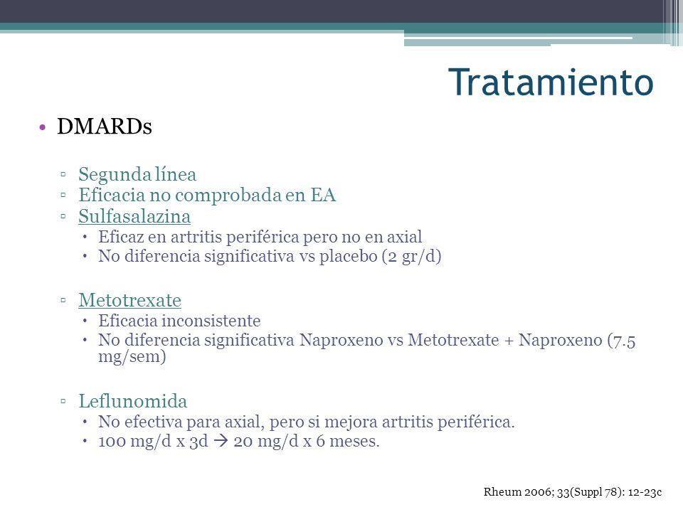 Tratamiento DMARDs Segunda línea Eficacia no comprobada en EA Sulfasalazina Eficaz en artritis periférica pero no en axial No diferencia significativa