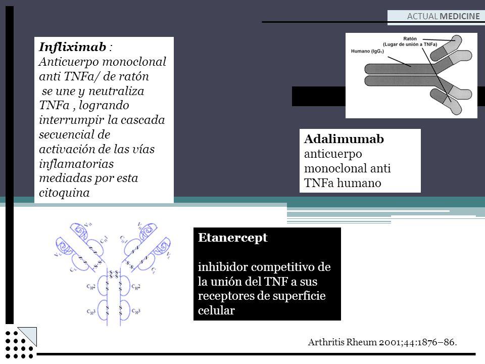 ACTUAL MEDICINE Etanercept inhibidor competitivo de la unión del TNF a sus receptores de superficie celular Adalimumab anticuerpo monoclonal anti TNFa