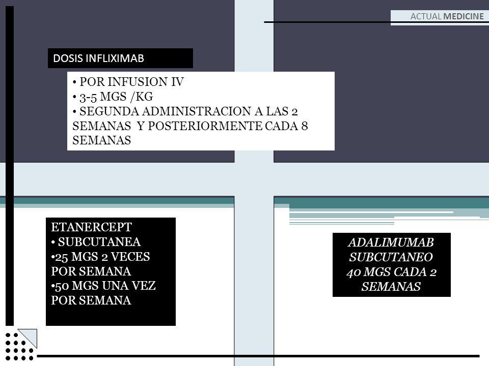 ACTUAL MEDICINE DOSIS INFLIXIMAB POR INFUSION IV 3-5 MGS /KG SEGUNDA ADMINISTRACION A LAS 2 SEMANAS Y POSTERIORMENTE CADA 8 SEMANAS ETANERCEPT SUBCUTA