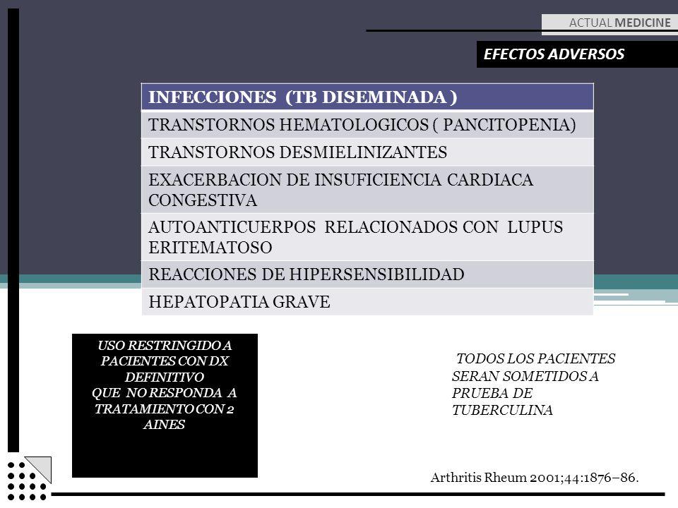 ACTUAL MEDICINE EFECTOS ADVERSOS INFECCIONES (TB DISEMINADA ) TRANSTORNOS HEMATOLOGICOS ( PANCITOPENIA) TRANSTORNOS DESMIELINIZANTES EXACERBACION DE I