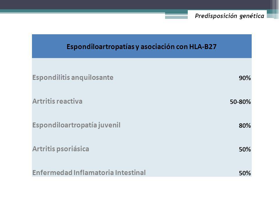 Predisposición genética American Family Physician - Volume 69, Issue 12 (June 2004) Espondiloartropatías y asociación con HLA-B27 Espondilitis anquilo