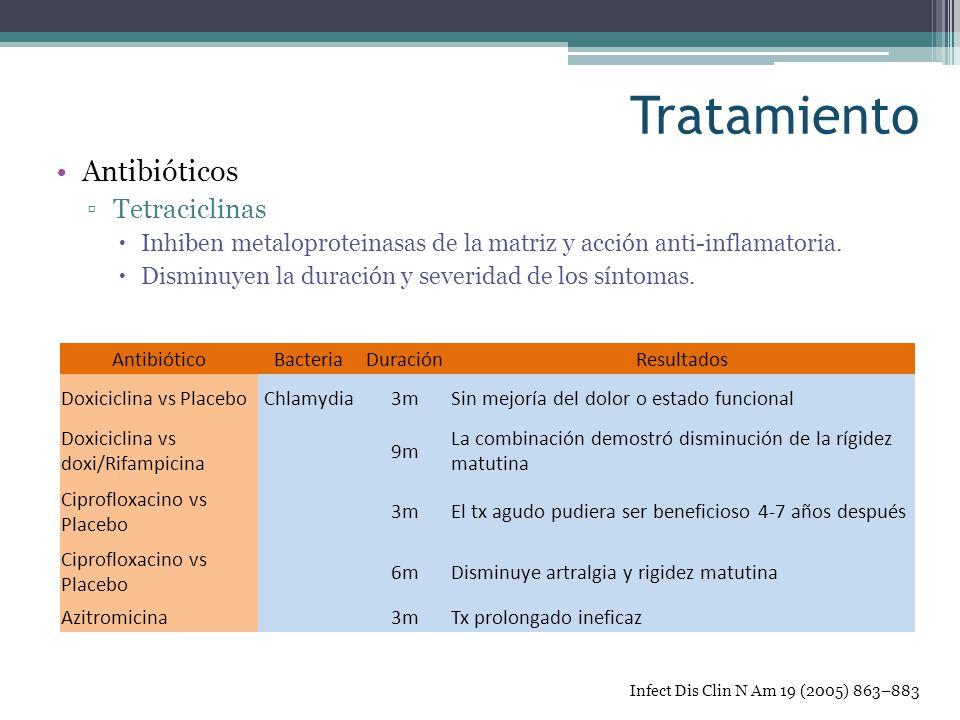 Tratamiento Antibióticos Tetraciclinas Inhiben metaloproteinasas de la matriz y acción anti-inflamatoria. Disminuyen la duración y severidad de los sí