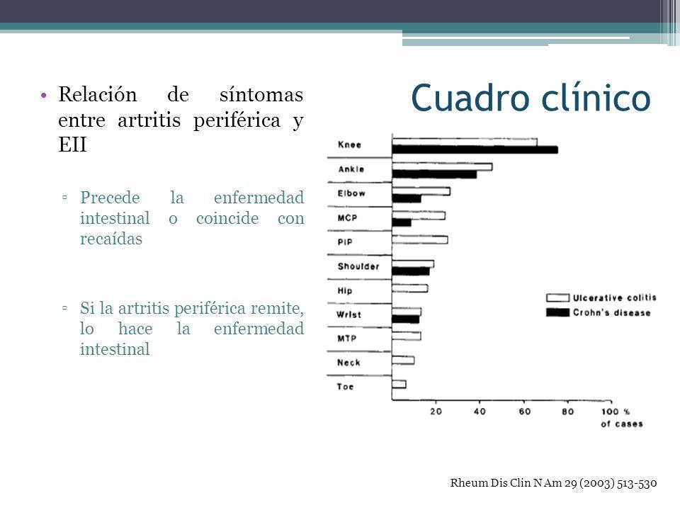 Cuadro clínico Relación de síntomas entre artritis periférica y EII Precede la enfermedad intestinal o coincide con recaídas Si la artritis periférica