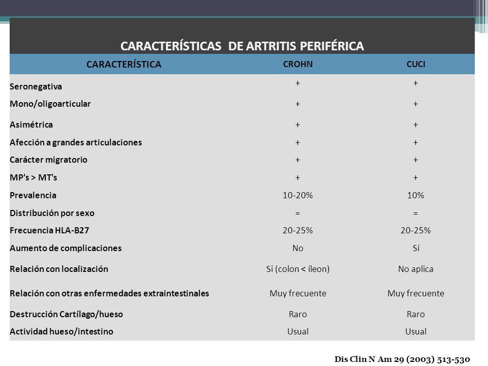 Cuadro clínico Rheum Dis Clin N Am 29 (2003) 513-530 CARACTERÍSTICAS DE ARTRITIS PERIFÉRICA CARACTERÍSTICA CROHNCUCI Seronegativa ++ Mono/oligoarticul