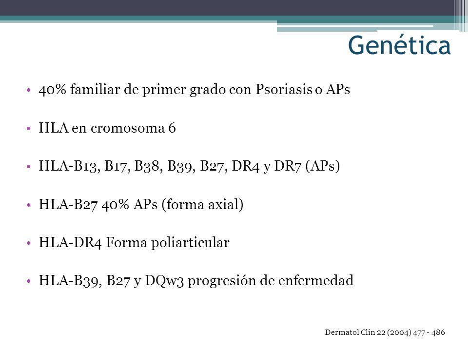 Genética 40% familiar de primer grado con Psoriasis o APs HLA en cromosoma 6 HLA-B13, B17, B38, B39, B27, DR4 y DR7 (APs) HLA-B27 40% APs (forma axial