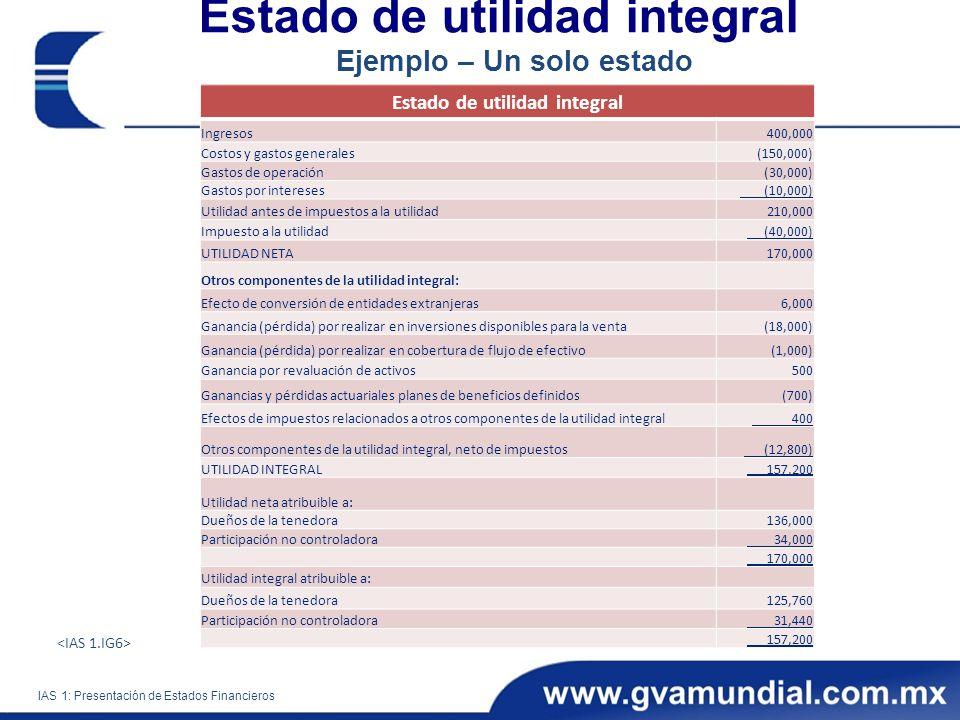IAS 1: Presentación de Estados Financieros Estado de utilidad integral Ingresos 400,000 Costos y gastos generales (150,000) Gastos de operación (30,00