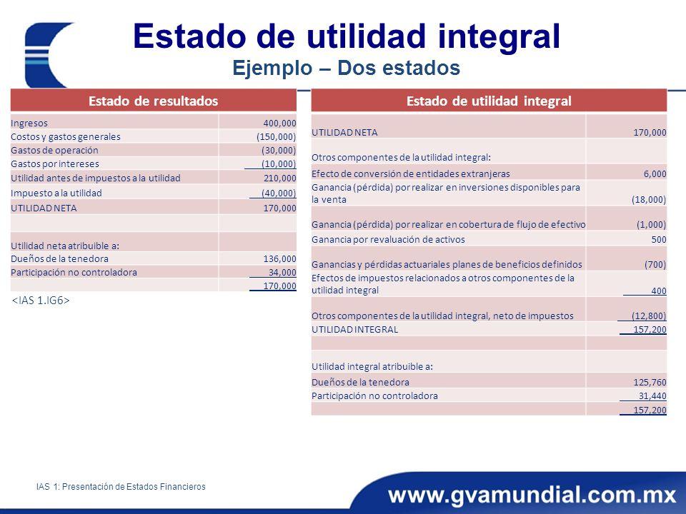 IAS 1: Presentación de Estados Financieros Estado de resultados Ingresos 400,000 Costos y gastos generales (150,000) Gastos de operación (30,000) Gast
