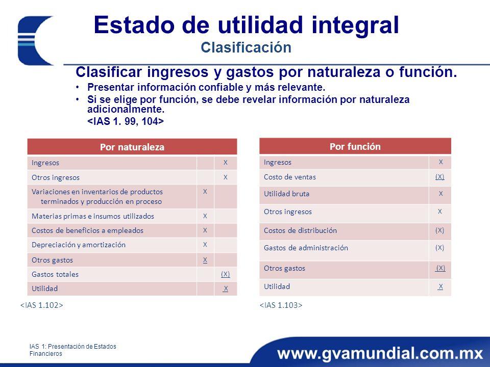 IAS 1: Presentación de Estados Financieros Por naturaleza Ingresos X Otros ingresos X Variaciones en inventarios de productos terminados y producción