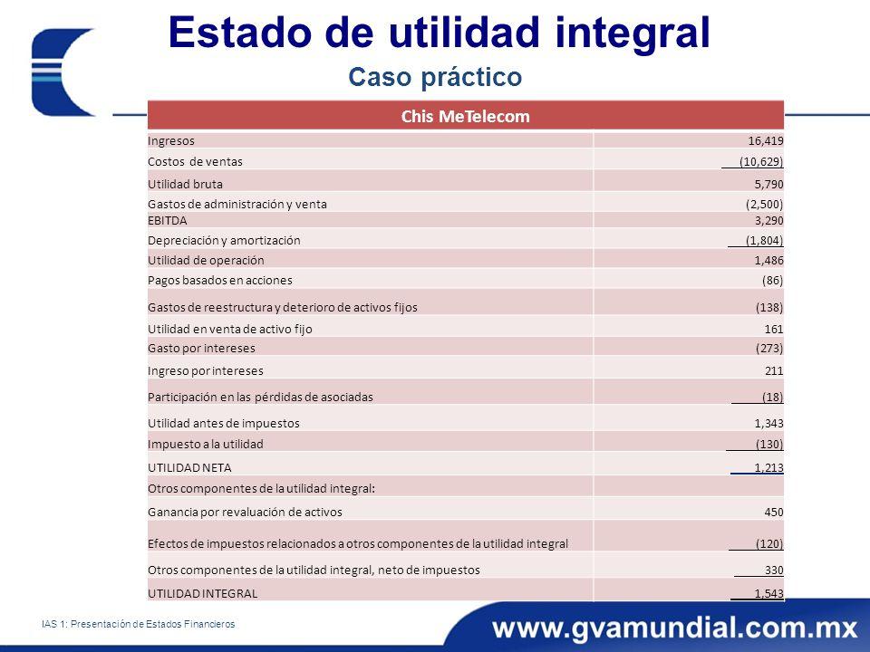 Chis MeTelecom Ingresos 16,419 Costos de ventas (10,629) Utilidad bruta 5,790 Gastos de administración y venta (2,500) EBITDA 3,290 Depreciación y amo