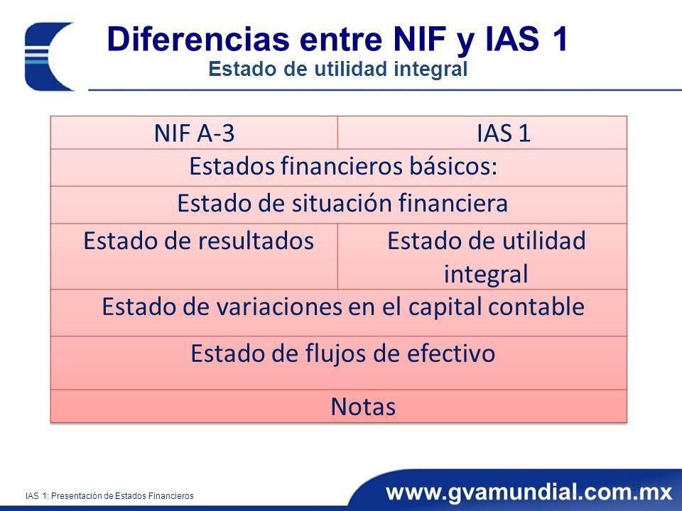 Diferencias entre NIF y IAS 1 Estado de utilidad integral 59 IAS 1: Presentación de Estados Financieros