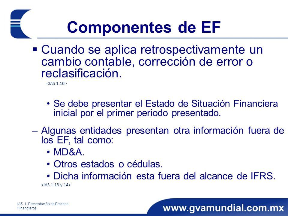 Componentes de EF Cuando se aplica retrospectivamente un cambio contable, corrección de error o reclasificación. Se debe presentar el Estado de Situac
