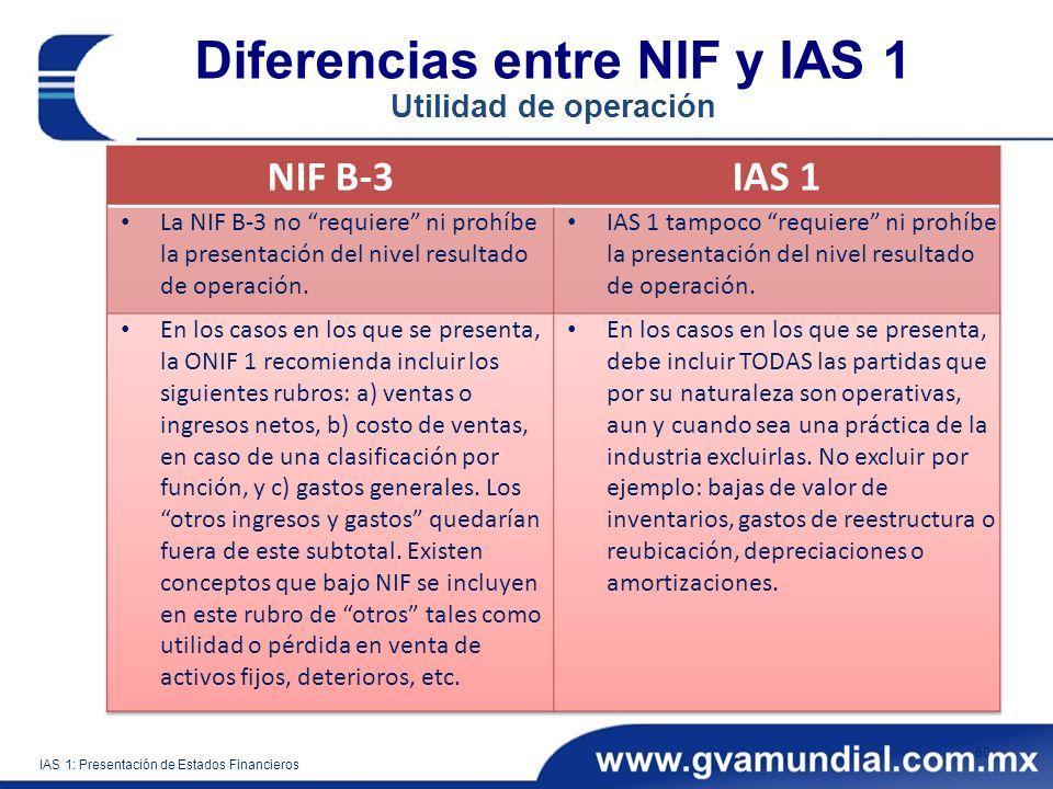 Diferencias entre NIF y IAS 1 Utilidad de operación 60 IAS 1: Presentación de Estados Financieros