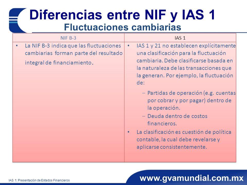 Diferencias entre NIF y IAS 1 Fluctuaciones cambiarias 62 IAS 1: Presentación de Estados Financieros