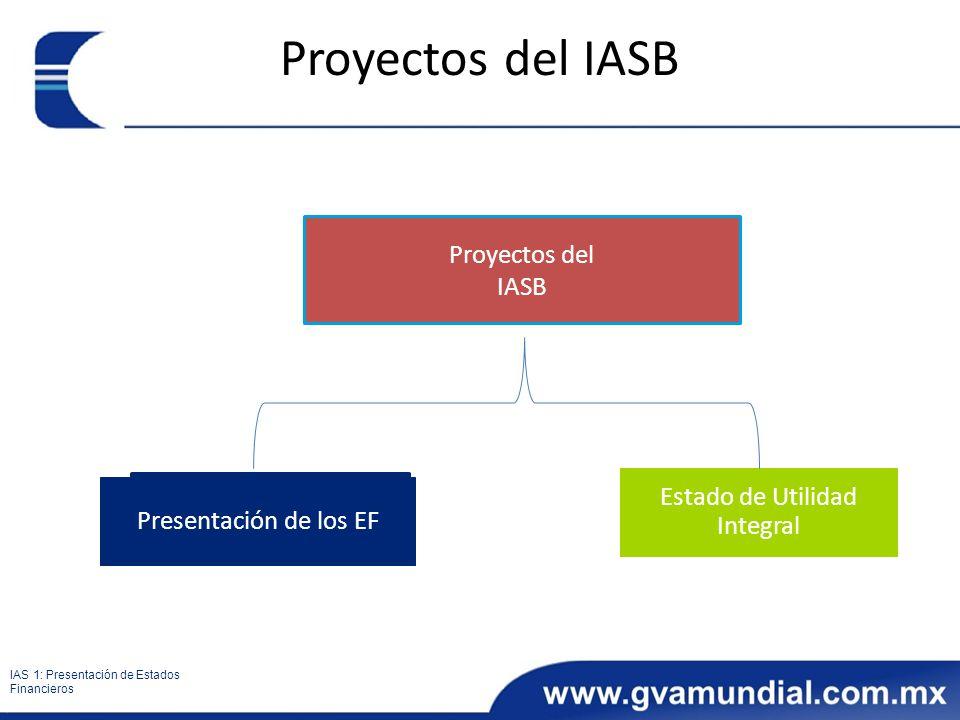 Proyectos del IASB IAS 1: Presentación de Estados Financieros Estado de Utilidad Integral Presentación de los EF Proyectos del IASB