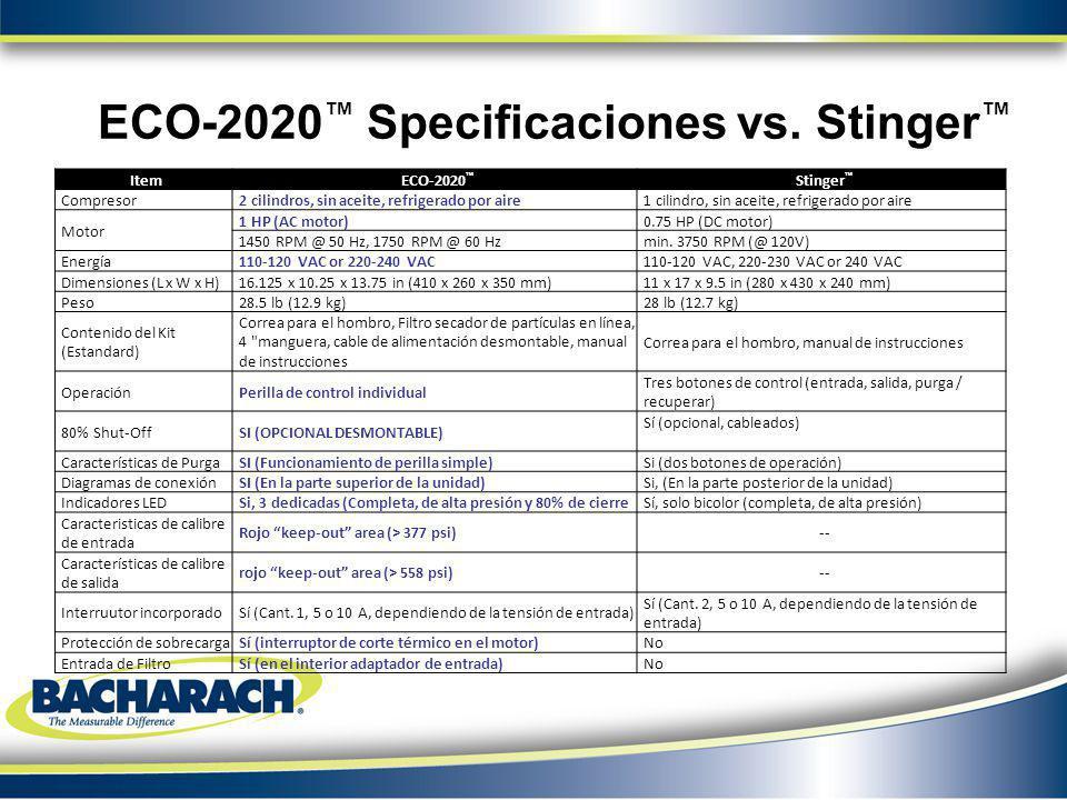 ECO-2020 Specificaciones vs. Stinger ItemECO-2020 Stinger Compresor2 cilindros, sin aceite, refrigerado por aire1 cilindro, sin aceite, refrigerado po