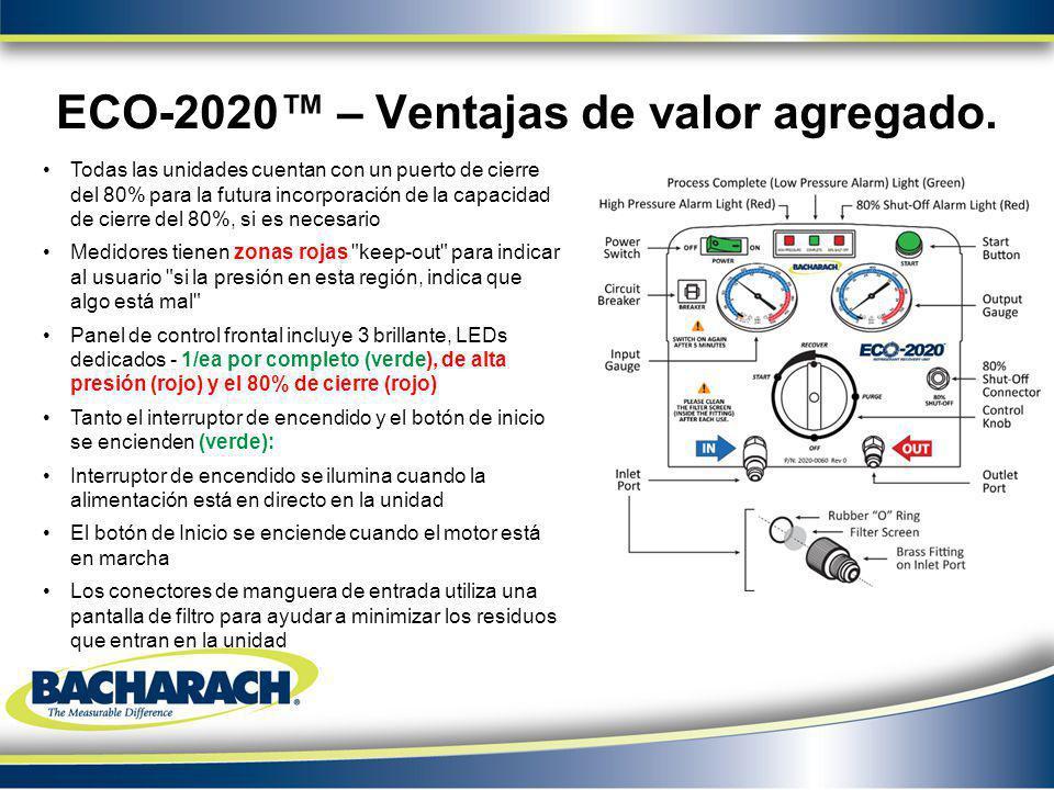 Todas las unidades cuentan con un puerto de cierre del 80% para la futura incorporación de la capacidad de cierre del 80%, si es necesario Medidores t