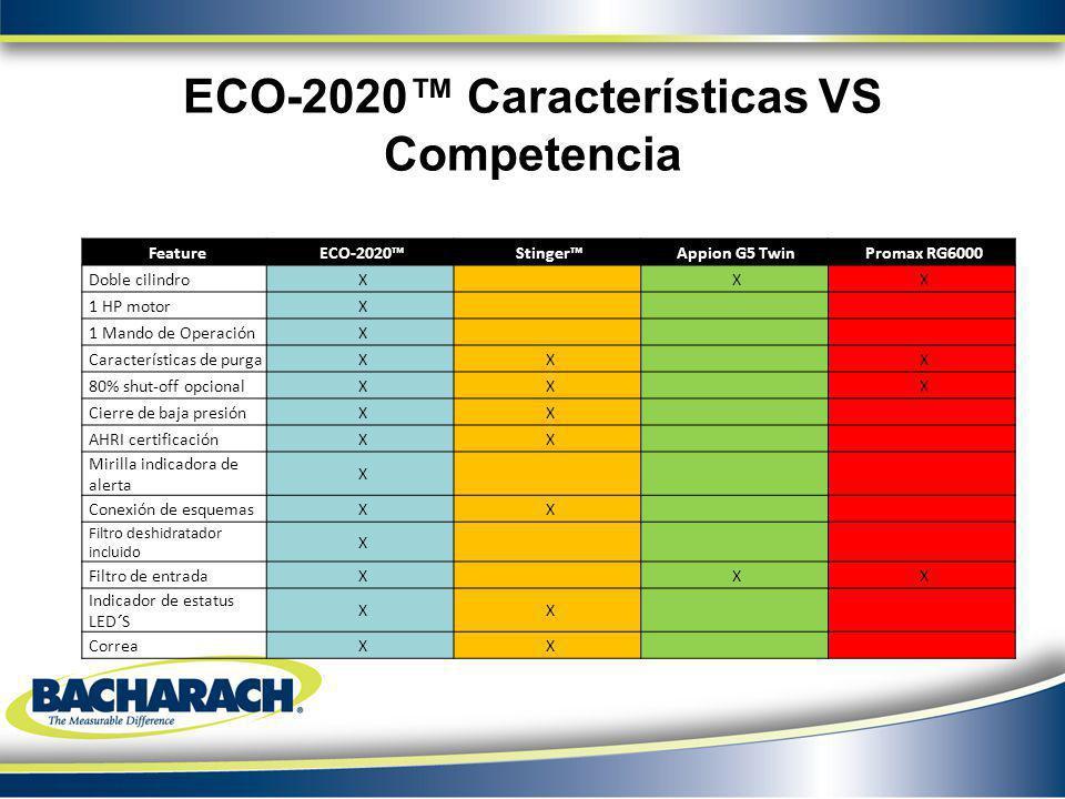 ECO-2020 Características VS Competencia FeatureECO-2020StingerAppion G5 TwinPromax RG6000 Doble cilindroXXX 1 HP motorX 1 Mando de OperaciónX Caracter