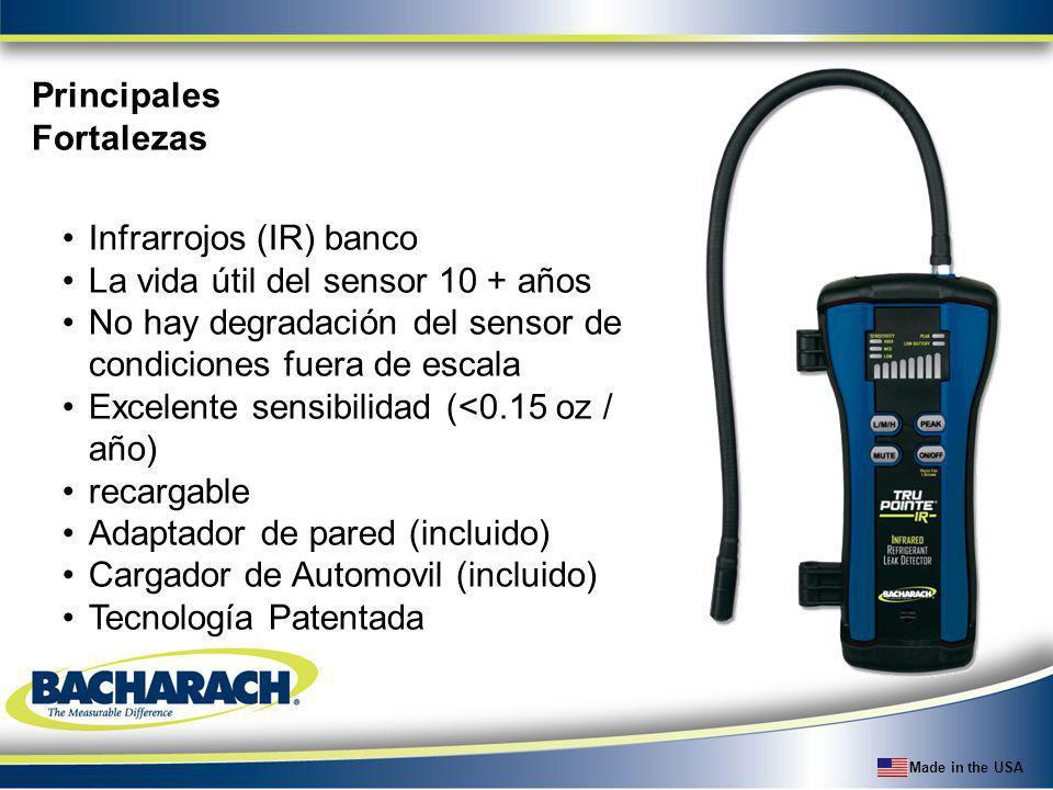 Made in the USA Principales Fortalezas Infrarrojos (IR) banco La vida útil del sensor 10 + años No hay degradación del sensor de condiciones fuera de