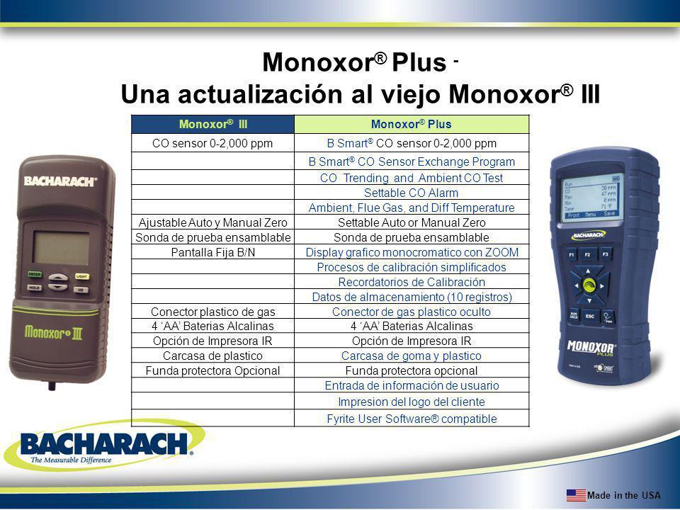 Made in the USA Monoxor ® Plus - Una actualización al viejo Monoxor ® III Monoxor ® IIIMonoxor ® Plus CO sensor 0-2,000 ppmB Smart ® CO sensor 0-2,000