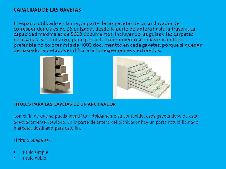 CAPACIDAD DE LAS GAVETAS El espacio utilizado en la mayor parte de las gavetas de un archivador de correspondencia es de 26 pulgadas desde la parte de