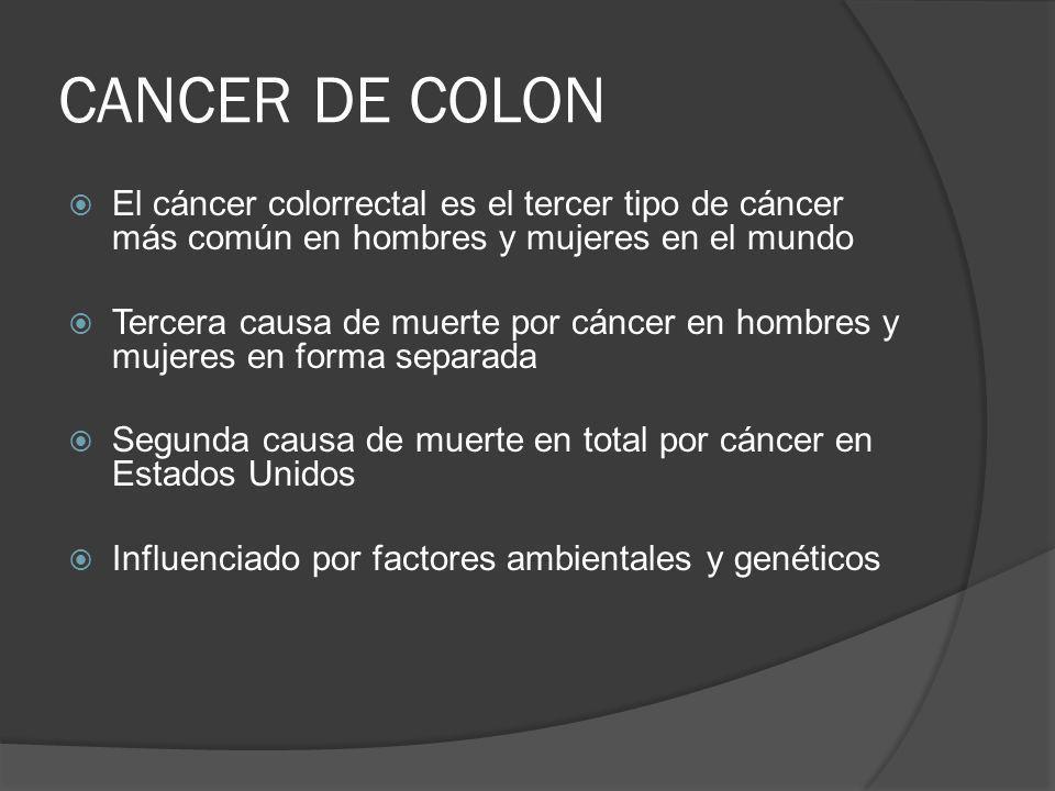 CUADRO CLINICO 20% tienen enfermedad metastásica al momento del diagnóstico Diseminación linfática y hematógena, contigüidad y transperitoneal.
