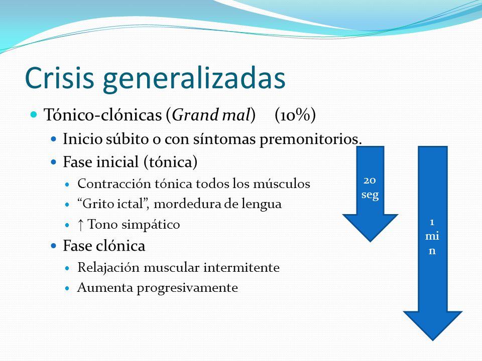 Crisis generalizadas Tónico-clónicas (Grand mal) (10%) Inicio súbito o con síntomas premonitorios.