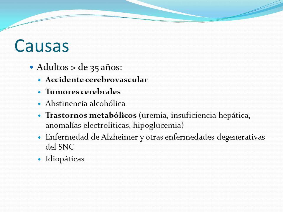 Causas Adultos > de 35 años: Accidente cerebrovascular Tumores cerebrales Abstinencia alcohólica Trastornos metabólicos (uremia, insuficiencia hepática, anomalías electrolíticas, hipoglucemia) Enfermedad de Alzheimer y otras enfermedades degenerativas del SNC Idiopáticas