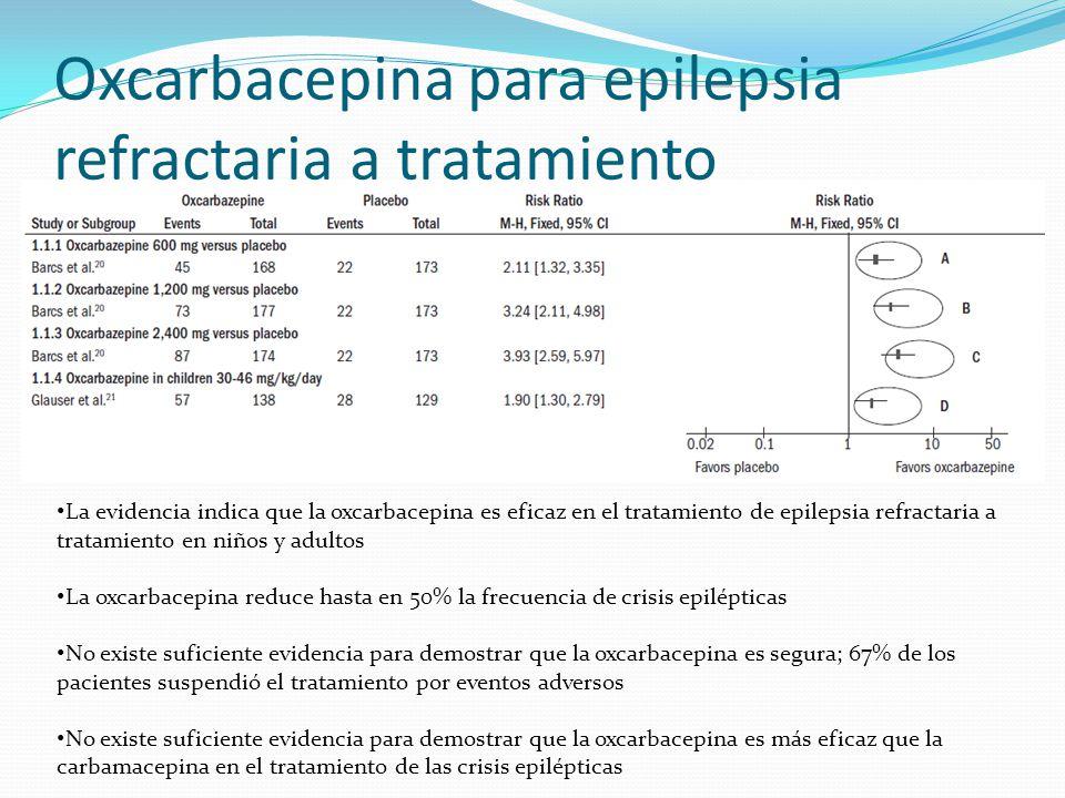 Oxcarbacepina para epilepsia refractaria a tratamiento La evidencia indica que la oxcarbacepina es eficaz en el tratamiento de epilepsia refractaria a tratamiento en niños y adultos La oxcarbacepina reduce hasta en 50% la frecuencia de crisis epilépticas No existe suficiente evidencia para demostrar que la oxcarbacepina es segura; 67% de los pacientes suspendió el tratamiento por eventos adversos No existe suficiente evidencia para demostrar que la oxcarbacepina es más eficaz que la carbamacepina en el tratamiento de las crisis epilépticas