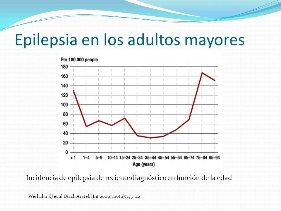 Epilepsia en los adultos mayores Incidencia de epilepsia de reciente diagnóstico en función de la edad Werhahn KJ et al Dtsch Arztebl Int 2009; 106(9): 135–42