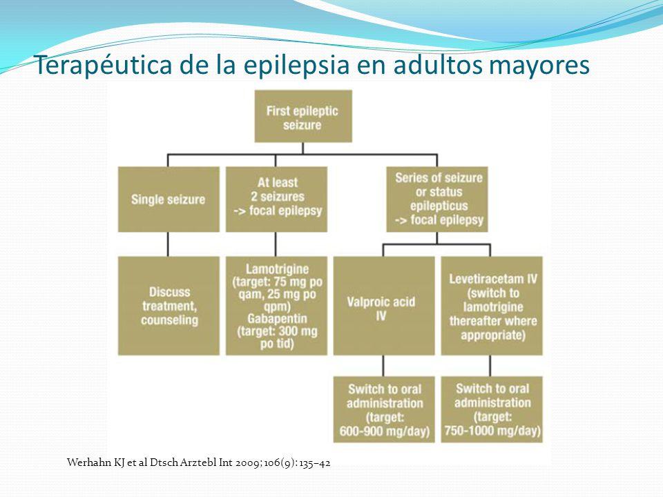 Terapéutica de la epilepsia en adultos mayores