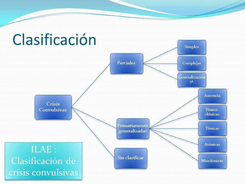 Clasificación Crisis Convulsivas Parciales SimplesComplejas Generalización 2ª.