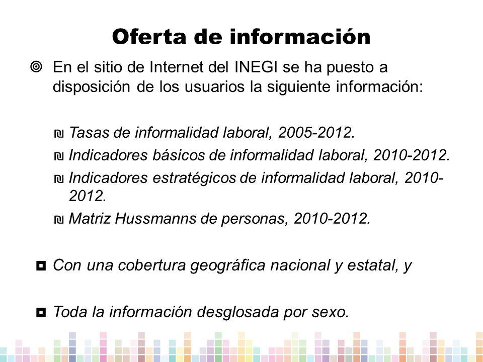 En el sitio de Internet del INEGI se ha puesto a disposición de los usuarios la siguiente información: Tasas de informalidad laboral, 2005-2012.