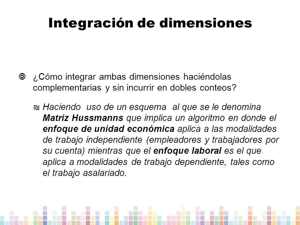¿Cómo integrar ambas dimensiones haciéndolas complementarias y sin incurrir en dobles conteos.